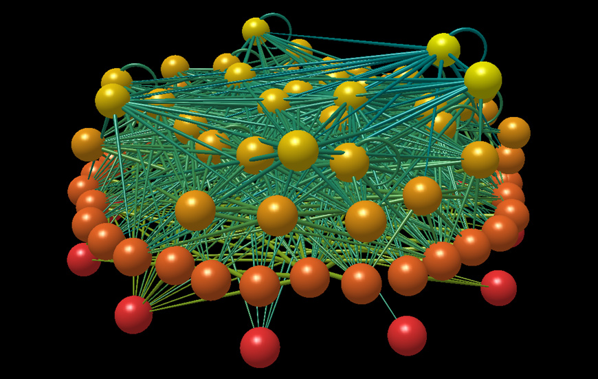 Food web assembly algorithms