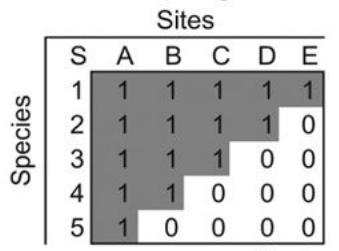 NODF nestedness worked example